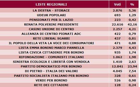 voto2010.JPG