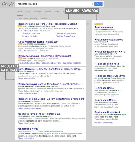 AdWords esempio di ricerca