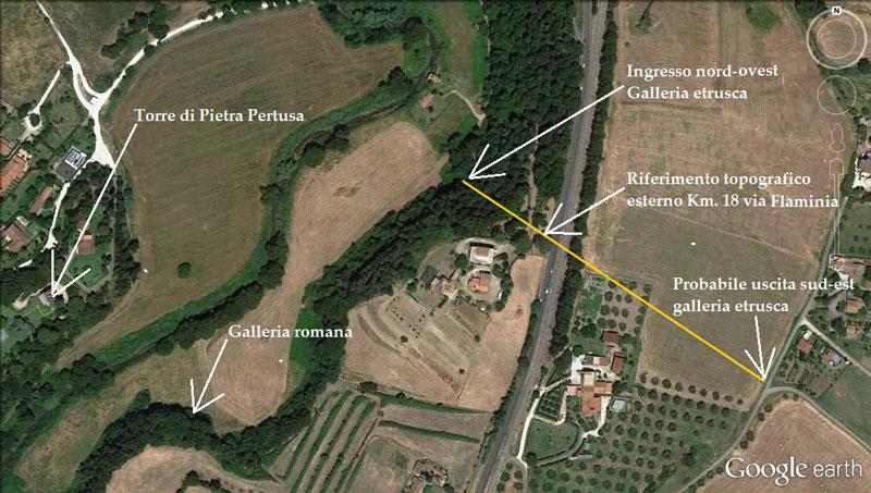 Villa Claudia Roma Via Flaminia