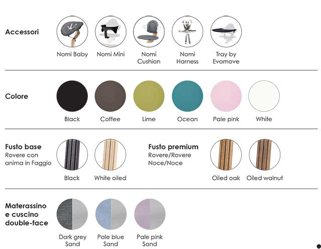 NOMI personalizzazione e colori